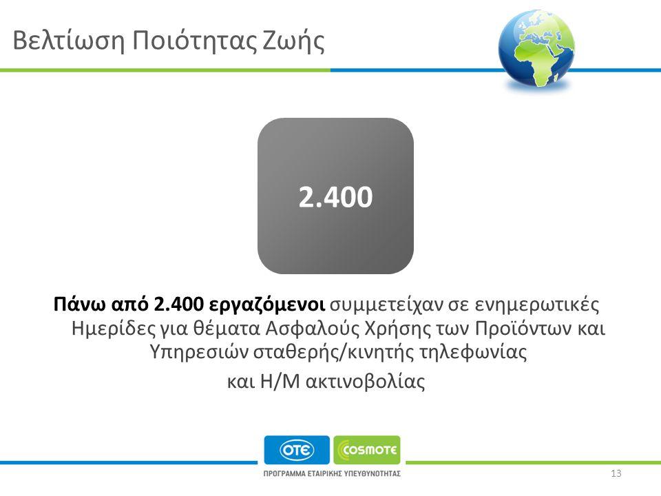 Πάνω από 2.400 εργαζόμενοι συμμετείχαν σε ενημερωτικές Ημερίδες για θέματα Ασφαλούς Χρήσης των Προϊόντων και Υπηρεσιών σταθερής/κινητής τηλεφωνίας και Η/Μ ακτινοβολίας Βελτίωση Ποιότητας Ζωής 2.400 13