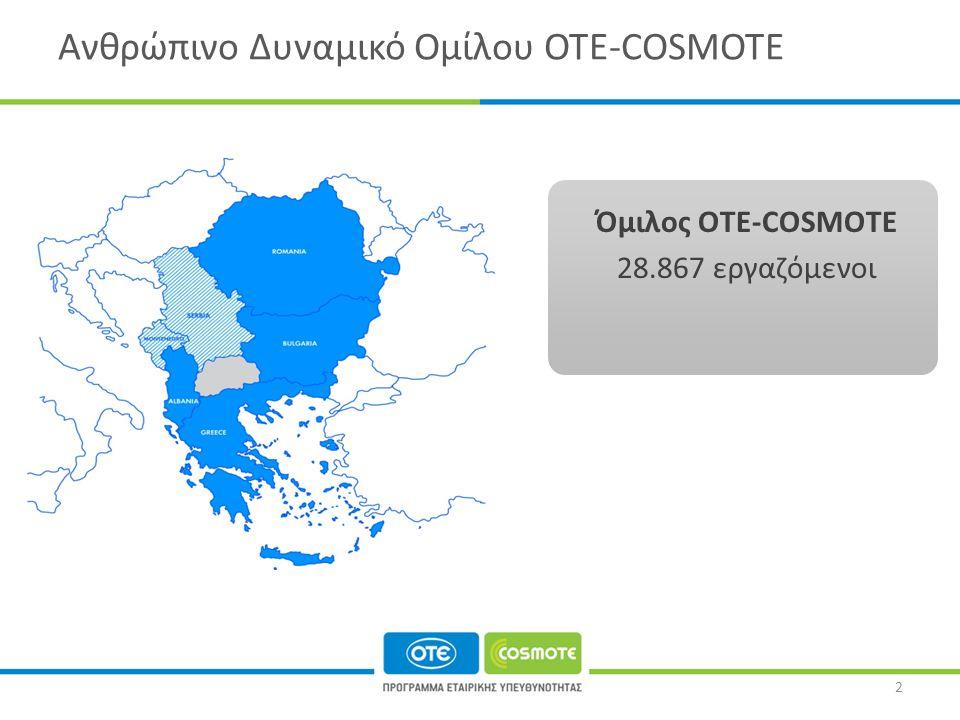 Ανθρώπινο Δυναμικό Ομίλου ΟΤΕ-COSMOTE Όμιλος ΟΤΕ-COSMOTE 28.867 εργαζόμενοι 2
