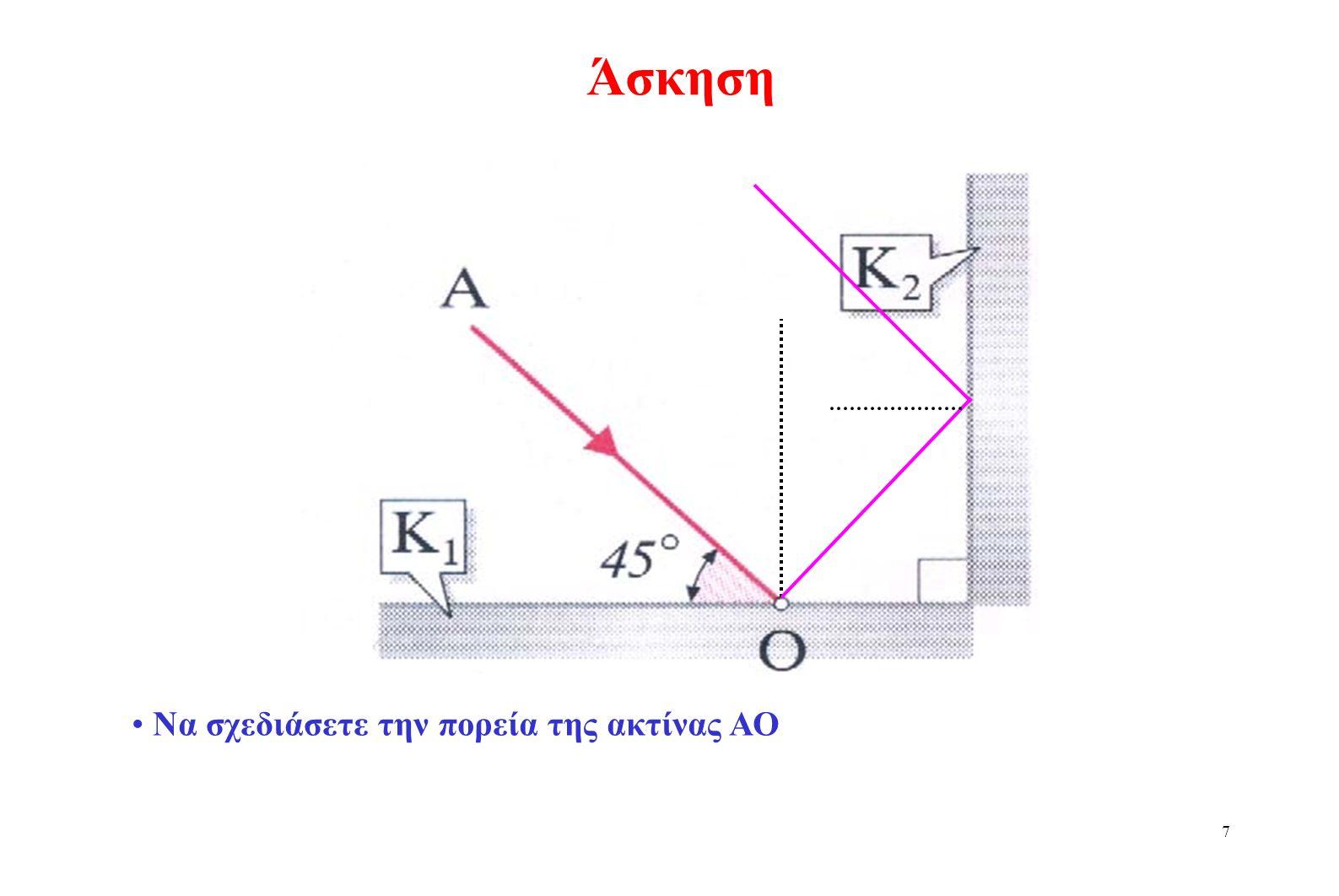 6 Άσκηση • Να βρεθούν οι γωνίες πρόσπτωσης και ανάκλασης •Να βρεθεί η γωνία ανάμεσα στην προέκταση της προσπίπτουσας και της ανακλώμενης (γωνία εκτροπ