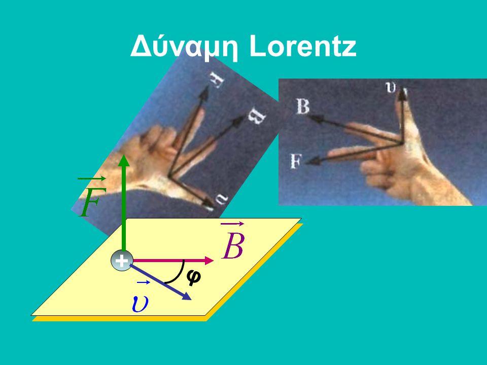 Δύναμη Lorentz + φ Έστω θετικό φορτίο q, που κινείται με ταχύτητα υ σε μαγνητικό πεδίο. Δέχεται δύναμη κάθετη στο επίπεδο που ορίζουν τα Ισχύει ότι :