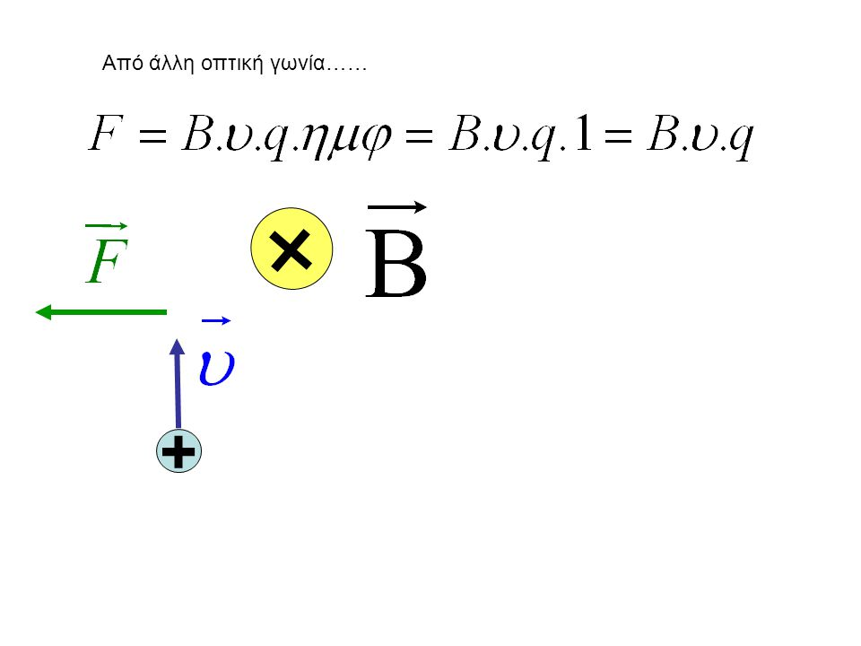 + Αν το φορτίο κινείται κάθετα στις δυναμικές γραμμές ….. Πρόκειται για την μέγιστη δύναμη που μπορεί να δεχτεί. +