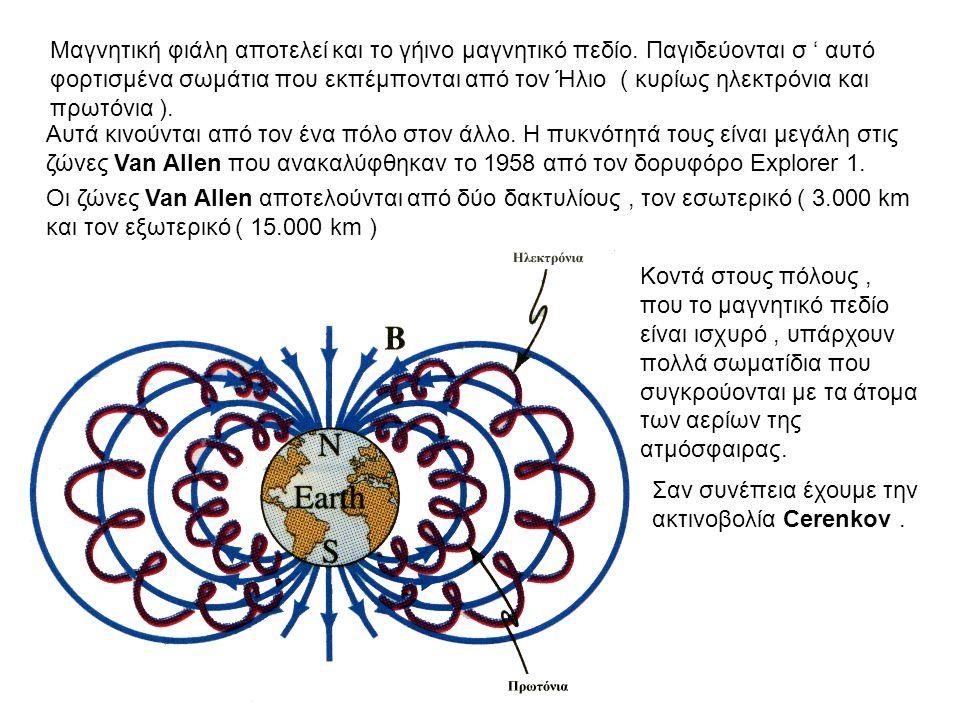 + + Η ακτίνα της έλικας αυξάνεται στο κέντρο, διότι μειώνεται το Β. Η δύναμη έχει φορά προς το κέντρο της φιάλης, έτσι τα φορτία εγκλωβίζονται. Σε μαγ