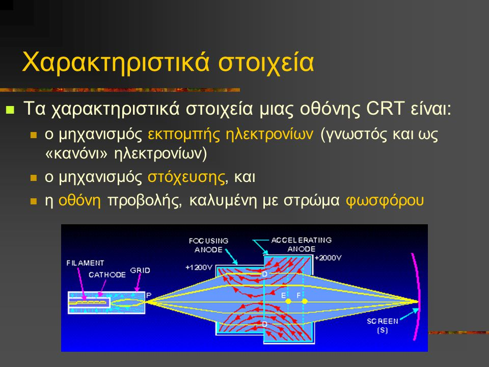 Χαρακτηριστικά στοιχεία  Τα χαρακτηριστικά στοιχεία μιας οθόνης CRT είναι:  ο μηχανισμός εκπομπής ηλεκτρονίων (γνωστός και ως «κανόνι» ηλεκτρονίων)  ο μηχανισμός στόχευσης, και  η οθόνη προβολής, καλυμένη με στρώμα φωσφόρου