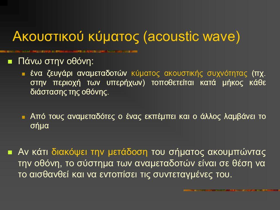 Ακουστικού κύματος (acoustic wave)  Πάνω στην οθόνη:  ένα ζευγάρι αναμεταδοτών κύματος ακουστικής συχνότητας (πχ.
