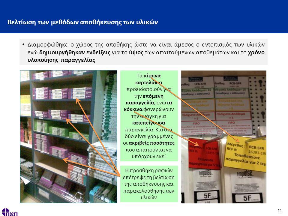 11 Βελτίωση των μεθόδων αποθήκευσης των υλικών • Διαμορφώθηκε ο χώρος της αποθήκης ώστε να είναι άμεσος ο εντοπισμός των υλικών ενώ δημιουργήθηκαν ενδείξεις για το ύψος των απαιτούμενων αποθεμάτων και το χρόνο υλοποίησης παραγγελίας Τα κίτρινα καρτελάκια προειδοποιούν για την επόμενη παραγγελία, ενώ τα κόκκινα φανερώνουν την ανάγκη για κατεπείγουσα παραγγελία.