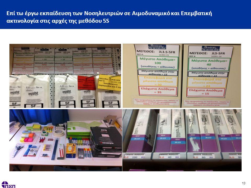 13 Επί τω έργω εκπαίδευση των Νοσηλευτριών σε Αιμοδυναμικό και Επεμβατική ακτινολογία στις αρχές της μεθόδου 5S