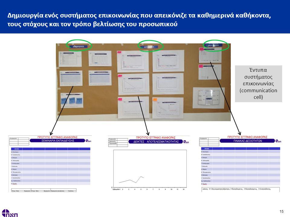 15 Δημιουργία ενός συστήματος επικοινωνίας που απεικόνιζε τα καθημερινά καθήκοντα, τους στόχους και τον τρόπο βελτίωσης του προσωπικού Έντυπα συστήματος επικοινωνίας (communication cell)