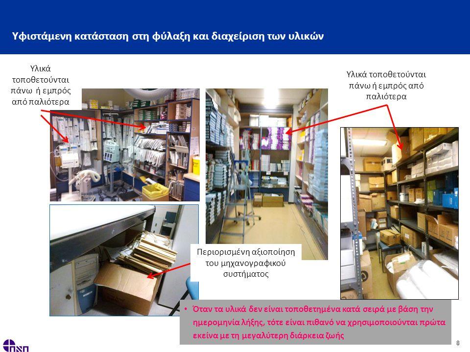 8 Υφιστάμενη κατάσταση στη φύλαξη και διαχείριση των υλικών Υλικά τοποθετούνται πάνω ή εμπρός από παλιότερα • Όταν τα υλικά δεν είναι τοποθετημένα κατά σειρά με βάση την ημερομηνία λήξης, τότε είναι πιθανό να χρησιμοποιούνται πρώτα εκείνα με τη μεγαλύτερη διάρκεια ζωής Περιορισμένη αξιοποίηση του μηχανογραφικού συστήματος