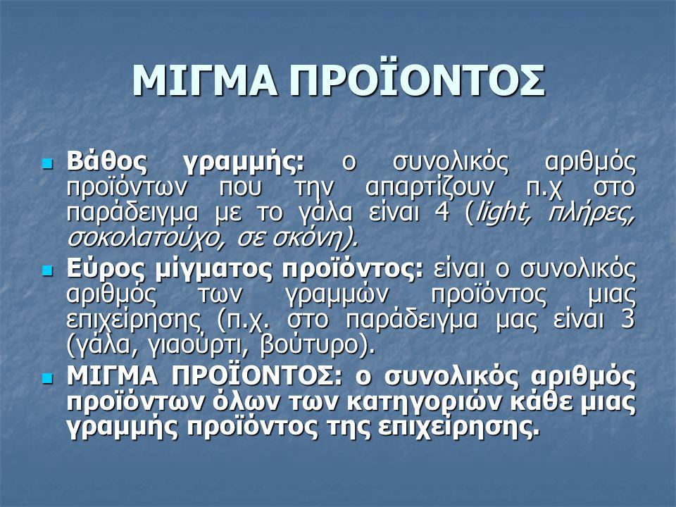 Παραδειγμα Μίγματος Προϊόντος: 11 προϊόντα Γραμμές προϊόντος ΓΑΛΑΓΙΑΟΥΡΤΙΒΟΥΤΥΡΟ Βάθος 1 Γραμμής LIGHTLIGHT ΜΕ ΑΛΑΤΙ Βάθος 2 Γραμμής ΠΛΗΡΕΣ ΜΕ ΦΡΟΥΤΑ ΧΩΡΙΣ ΑΛΑΤΙ Βάθος 3 Γραμμής ΣΟΚΟΛΑΤ.