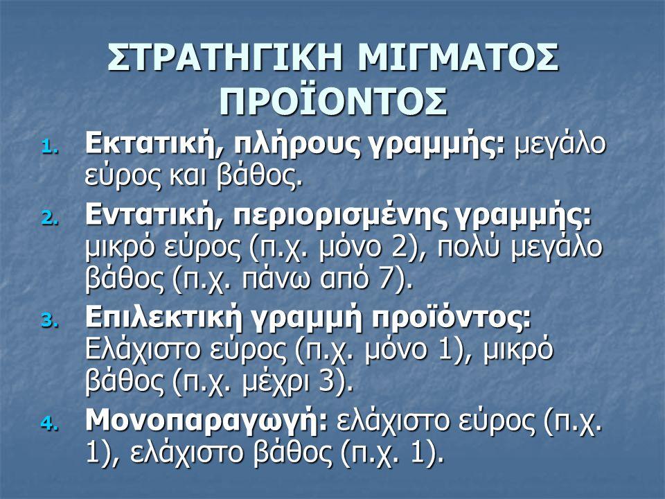 ΣΤΡΑΤΗΓΙΚΗ ΜΙΓΜΑΤΟΣ ΠΡΟΪΟΝΤΟΣ 1. Εκτατική, πλήρους γραμμής: μεγάλο εύρος και βάθος. 2. Εντατική, περιορισμένης γραμμής: μικρό εύρος (π.χ. μόνο 2), πολ