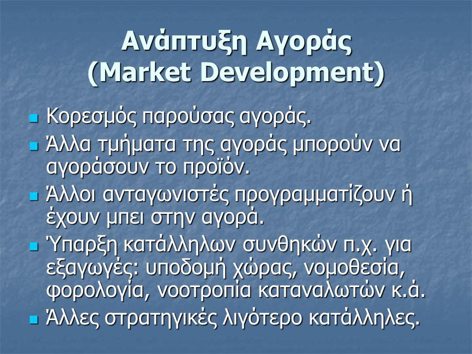 Ανάπτυξη Αγοράς (Market Development)  Κορεσμός παρούσας αγοράς.  Άλλα τμήματα της αγοράς μπορούν να αγοράσουν το προϊόν.  Άλλοι ανταγωνιστές προγρα
