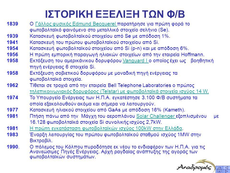 Ο ΠΡΩΤΟΣ ΕΛΛΗΝΙΚΟΣ ΤΗΛΕΠΙΚΟΙΝΩΝΙΑΚΟΣ ΔΟΡΥΦΟΡΟΣ Hellas Sat