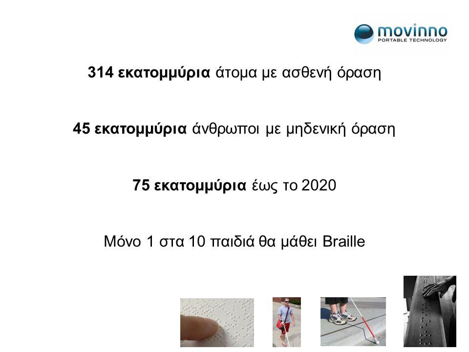 314 εκατομμύρια άτομα με ασθενή όραση 45 εκατομμύρια άνθρωποι με μηδενική όραση 75 εκατομμύρια έως το 2020 Μόνο 1 στα 10 παιδιά θα μάθει Braille
