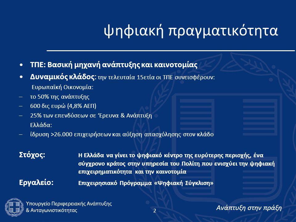 Ανάπτυξη στην πράξη ψηφιακή πραγματικότητα •ΤΠΕ: Βασική μηχανή ανάπτυξης και καινοτομίας •Δυναμικός κλάδος: την τελευταία 15ετία οι ΤΠΕ συνεισφέρουν: Ευρωπαϊκή Οικονομία: –το 50% της ανάπτυξης –600 δις ευρώ (4,8% ΑΕΠ) –25% των επενδύσεων σε 'Ερευνα & Ανάπτυξη Ελλάδα: –ίδρυση >26.000 επιχειρήσεων και αύξηση απασχόλησης στον κλάδο Στόχος: Η Ελλάδα να γίνει το ψηφιακό κέντρο της ευρύτερης περιοχής, ένα σύγχρονο κράτος στην υπηρεσία του Πολίτη που ενισχύει την ψηφιακή επιχειρηματικότητα και την καινοτομία Εργαλείο: Επιχειρησιακό Πρόγραμμα «Ψηφιακή Σύγκλιση» 2