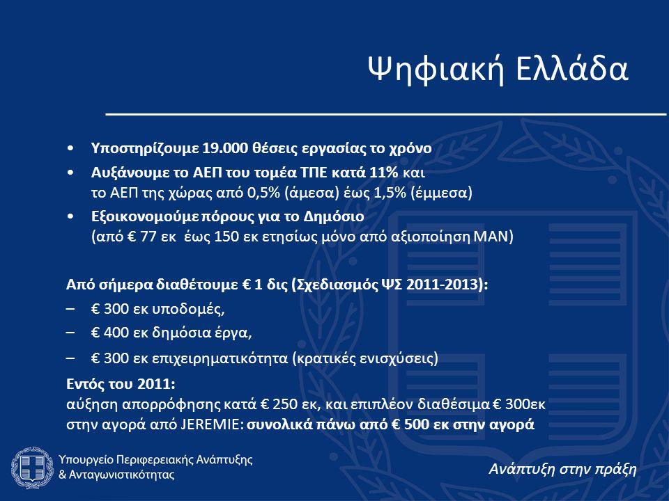 Ανάπτυξη στην πράξη Ψηφιακή Ελλάδα •Υποστηρίζουμε 19.000 θέσεις εργασίας το χρόνο •Αυξάνουμε το ΑΕΠ του τομέα ΤΠΕ κατά 11% και το ΑΕΠ της χώρας από 0,5% (άμεσα) έως 1,5% (έμμεσα) •Εξοικονομούμε πόρους για το Δημόσιο (από € 77 εκ έως 150 εκ ετησίως μόνο από αξιοποίηση ΜΑΝ) Από σήμερα διαθέτουμε € 1 δις (Σχεδιασμός ΨΣ 2011-2013): –€ 300 εκ υποδομές, –€ 400 εκ δημόσια έργα, –€ 300 εκ επιχειρηματικότητα (κρατικές ενισχύσεις) Εντός του 2011: αύξηση απορρόφησης κατά € 250 εκ, και επιπλέον διαθέσιμα € 300εκ στην αγορά από JEREMIE: συνολικά πάνω από € 500 εκ στην αγορά