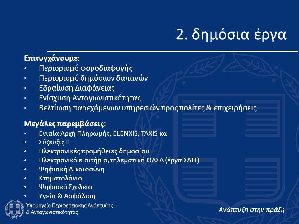 Ανάπτυξη στην πράξη 2. δημόσια έργα Επιτυγχάνουμε: • Περιορισμό φοροδιαφυγής • Περιορισμό δημόσιων δαπανών • Εδραίωση Διαφάνειας • Ενίσχυση Ανταγωνιστ