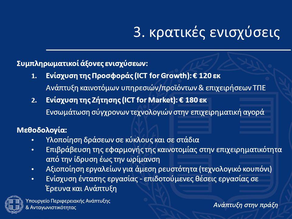 Ανάπτυξη στην πράξη 3. κρατικές ενισχύσεις Συμπληρωματικοί άξονες ενισχύσεων: 1. Ενίσχυση της Προσφοράς (ICT for Growth): € 120 εκ Ανάπτυξη καινοτόμων