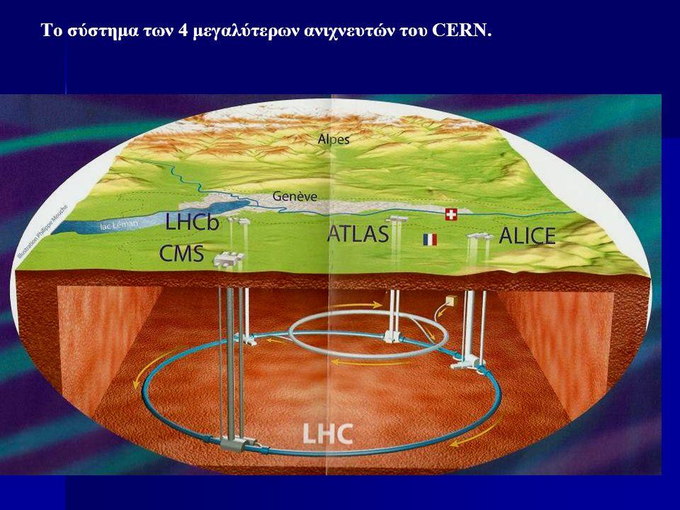 Tο σύστημα των 4 μεγαλύτερων ανιχνευτών του CERN.