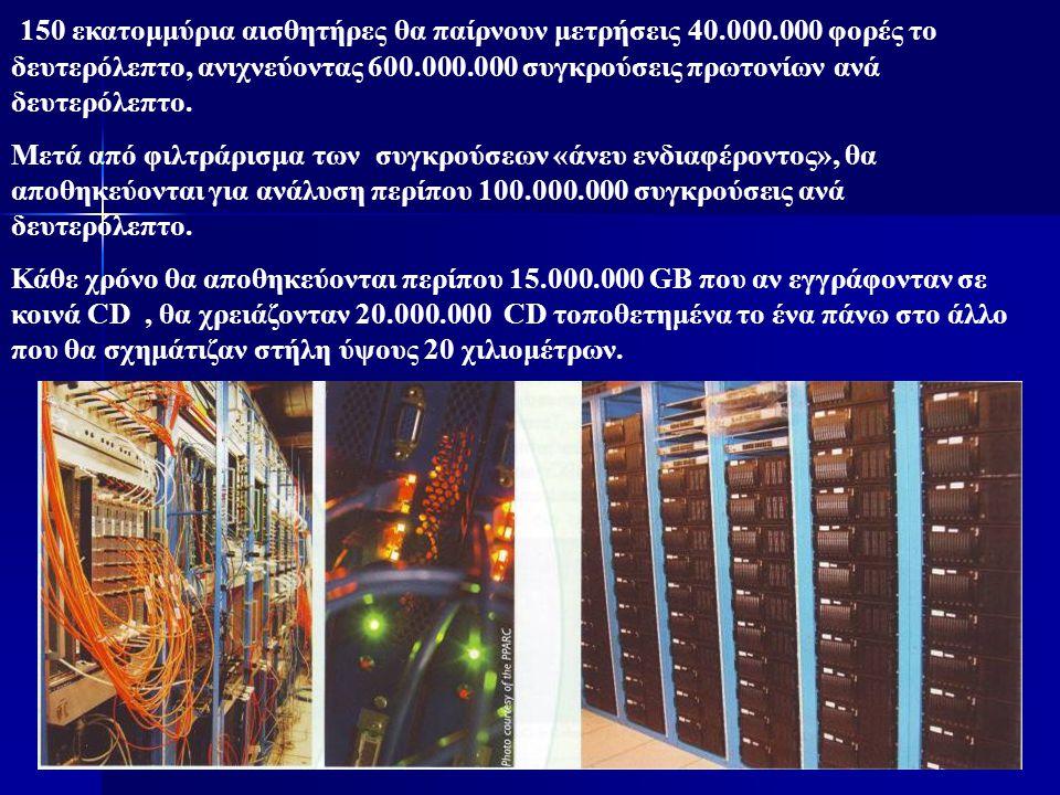 150 εκατομμύρια αισθητήρες θα παίρνουν μετρήσεις 40.000.000 φορές το δευτερόλεπτο, ανιχνεύοντας 600.000.000 συγκρούσεις πρωτονίων ανά δευτερόλεπτο. Με