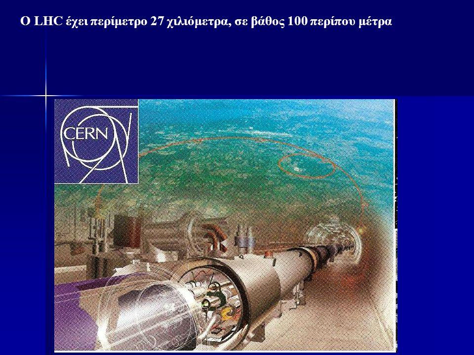 O LHC έχει περίμετρο 27 χιλιόμετρα, σε βάθος 100 περίπου μέτρα