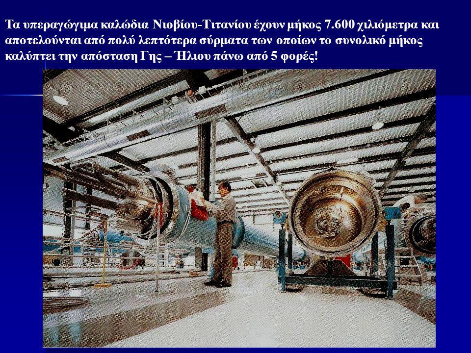 Τα υπεραγώγιμα καλώδια Νιοβίου-Τιτανίου έχουν μήκος 7.600 χιλιόμετρα και αποτελούνται από πολύ λεπτότερα σύρματα των οποίων το συνολικό μήκος καλύπτει