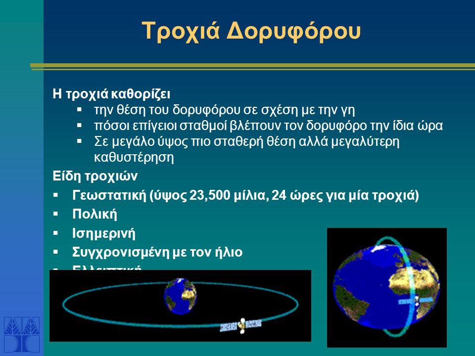 Τροχιά Δορυφόρου Η τροχιά καθορίζει  την θέση του δορυφόρου σε σχέση με την γη  πόσοι επίγειοι σταθμοί βλέπουν τον δορυφόρο την ίδια ώρα  Σε μεγάλο