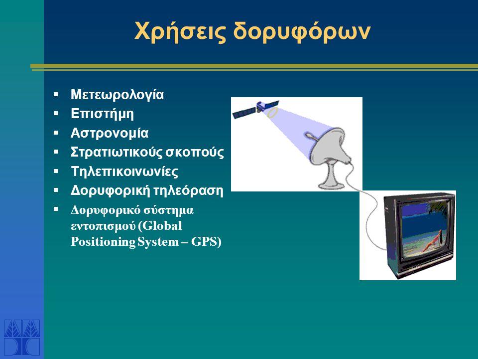 Χρήσεις δορυφόρων  Μετεωρολογία  Επιστήμη  Αστρονομία  Στρατιωτικούς σκοπούς  Τηλεπικοινωνίες  Δορυφορική τηλεόραση  Δορυφορικό σύστημα εντοπισ