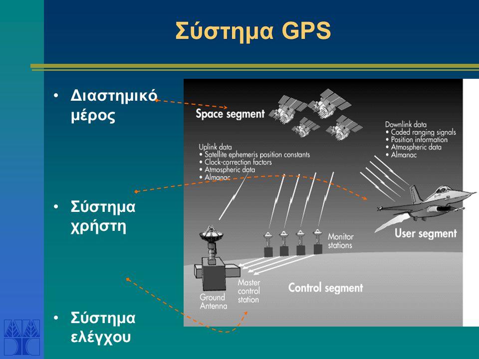 Σύστημα GPS •Διαστημικό μέρος •Σύστημα χρήστη •Σύστημα ελέγχου