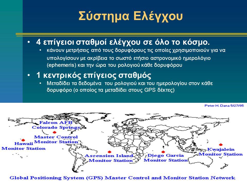 Σύστημα Ελέγχου •4 επίγειοι σταθμοί ελέγχου σε όλο το κόσμο. •κάνουν μετρήσεις από τους δορυφόρους τις οποίες χρησιμοποιούν για να υπολογίσουν με ακρί