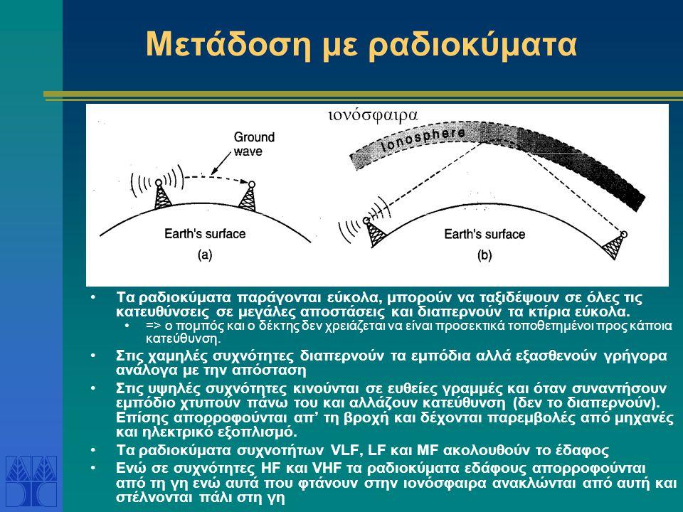 Μετάδοση με ραδιοκύματα •Τα ραδιοκύματα παράγονται εύκολα, μπορούν να ταξιδέψουν σε όλες τις κατευθύνσεις σε μεγάλες αποστάσεις και διαπερνούν τα κτίρ