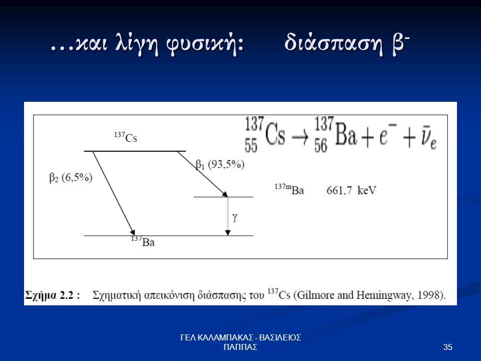 …και λίγη φυσική: διάσπαση β - …και λίγη φυσική: διάσπαση β - 35 ΓΕΛ ΚΑΛΑΜΠΑΚΑΣ - ΒΑΣΙΛΕΙΟΣ ΠΑΠΠΑΣ