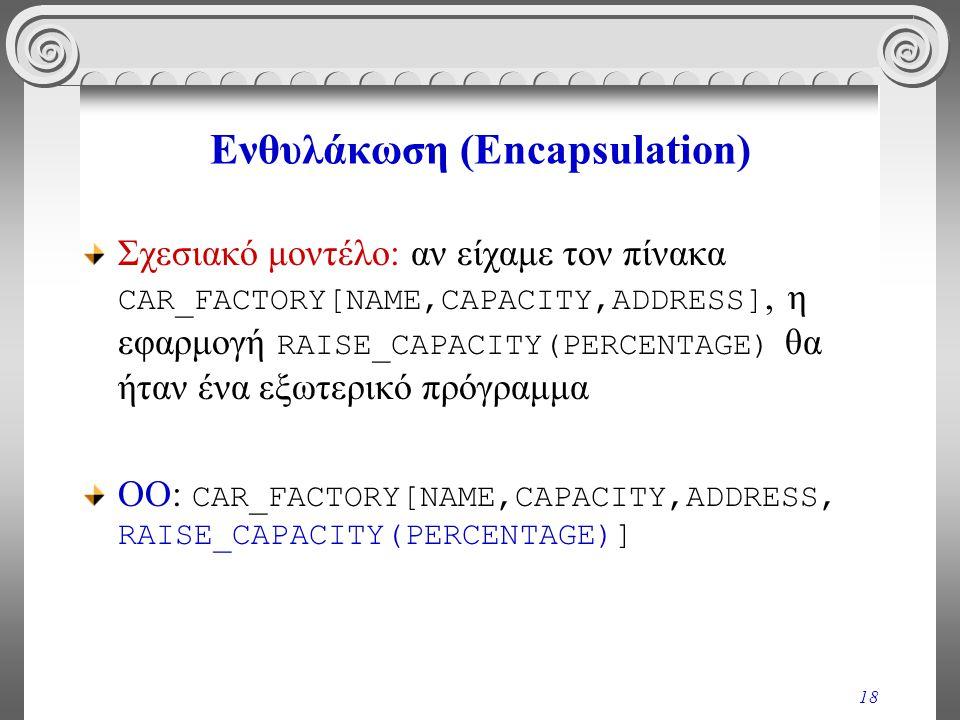 18 Ενθυλάκωση (Encapsulation) Σχεσιακό μοντέλο: αν είχαμε τον πίνακα CAR_FACTORY[NAME,CAPACITY,ADDRESS], η εφαρμογή RAISE_CAPACITY(PERCENTAGE) θα ήταν ένα εξωτερικό πρόγραμμα ΟΟ: CAR_FACTORY[NAME,CAPACITY,ADDRESS, RAISE_CAPACITY(PERCENTAGE)]