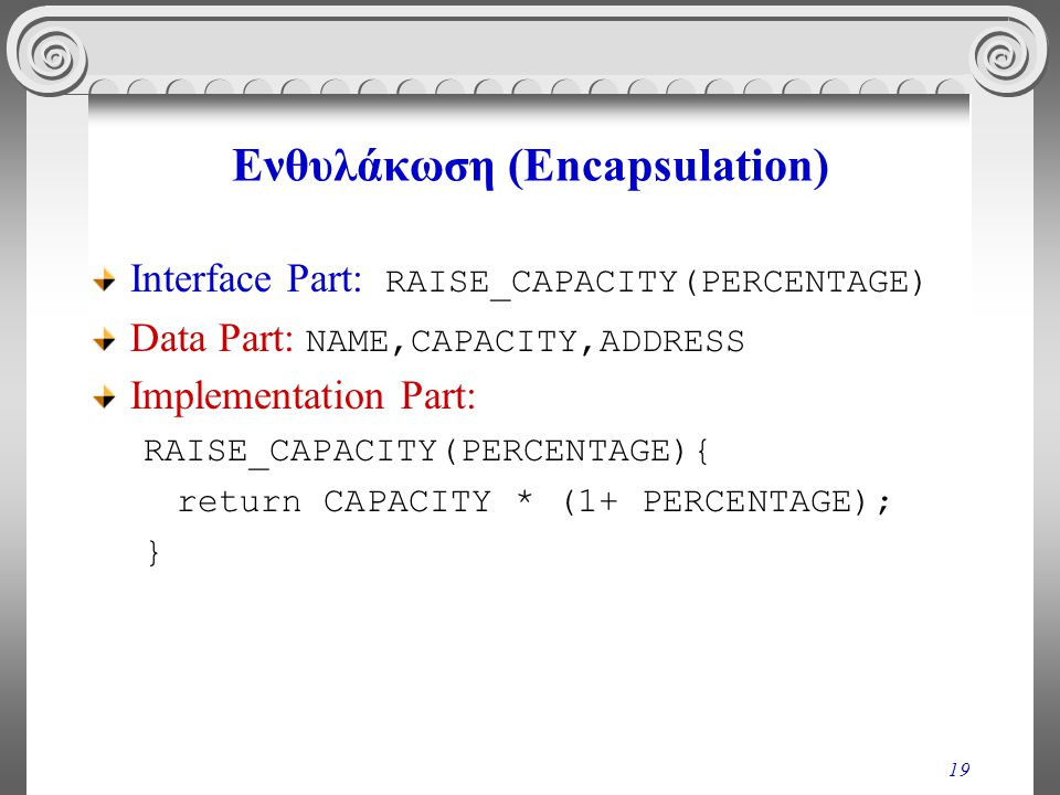 19 Ενθυλάκωση (Encapsulation) Interface Part: RAISE_CAPACITY(PERCENTAGE) Data Part: NAME,CAPACITY,ADDRESS Implementation Part: RAISE_CAPACITY(PERCENTA