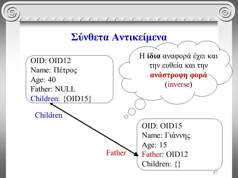 37 Σύνθετα Αντικείμενα OID: OID12 Name: Πέτρος Age: 40 Father: NULL Children: {OID15} OID: OID15 Name: Γιάννης Age: 15 Father: OID12 Children: {} Children Father H ίδια αναφορά έχει και την ευθεία και την ανάστροφη φορά (inverse)