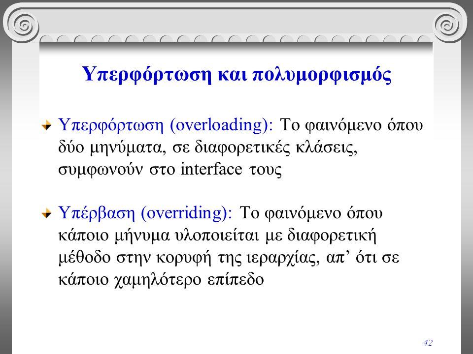 42 Υπερφόρτωση και πολυμορφισμός Υπερφόρτωση (overloading): Το φαινόμενο όπου δύο μηνύματα, σε διαφορετικές κλάσεις, συμφωνούν στο interface τους Υπέρβαση (overriding): Το φαινόμενο όπου κάποιο μήνυμα υλοποιείται με διαφορετική μέθοδο στην κορυφή της ιεραρχίας, απ' ότι σε κάποιο χαμηλότερο επίπεδο