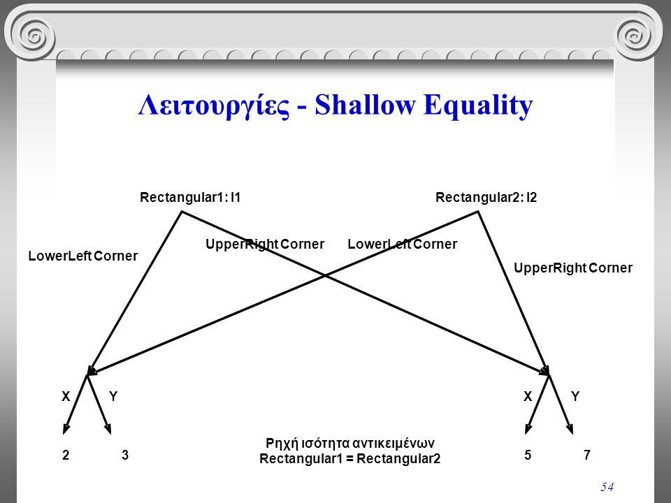 54 Λειτουργίες - Shallow Equality Rectangular1: I1 Ρηχή ισότητα αντικειμένων Rectangular1 = Rectangular2 Rectangular2: I2 LowerLeft Corner UpperRight Corner X Y 2 3 X Y 5 7