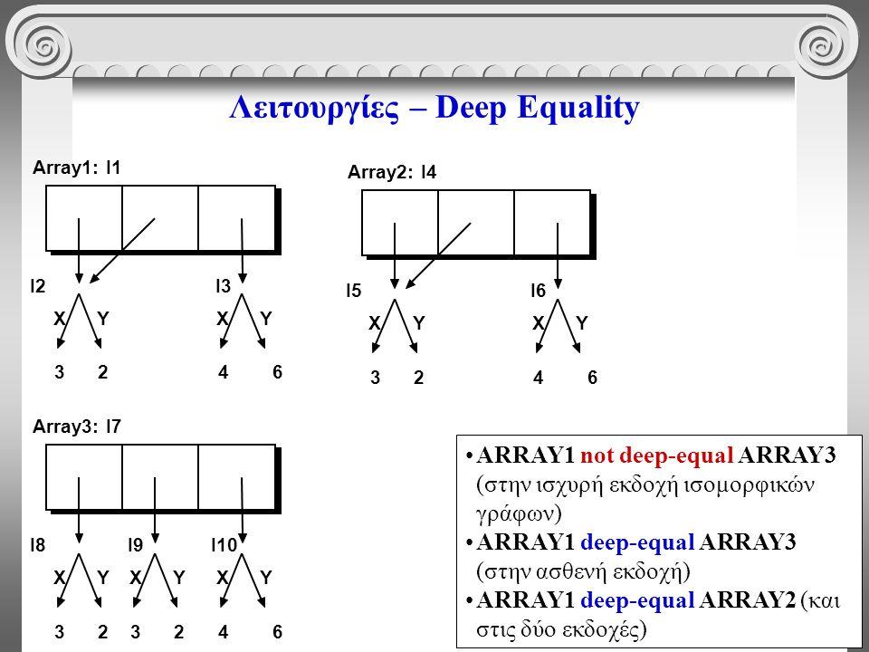 55 Λειτουργίες – Deep Equality XY 23 XY 46 I3I2 Array1: I1 XY 23 XY 46 I6I5 Array2: I4 XY 23 XY 46 I10I8 Array3: I7 XY 23 I9 •ARRAY1 not deep-equal ARRAY3 (στην ισχυρή εκδοχή ισομορφικών γράφων) •ARRAY1 deep-equal ARRAY3 (στην ασθενή εκδοχή) •ARRAY1 deep-equal ARRAY2 (και στις δύο εκδοχές)