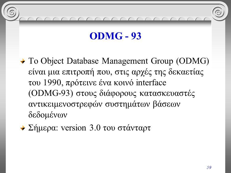 59 ODMG - 93 Το Object Database Management Group (ODMG) είναι μια επιτροπή που, στις αρχές της δεκαετίας του 1990, πρότεινε ένα κοινό interface (ODMG ‑ 93) στους διάφορους κατασκευαστές αντικειμενοστρεφών συστημάτων βάσεων δεδομένων Σήμερα: version 3.0 του στάνταρτ