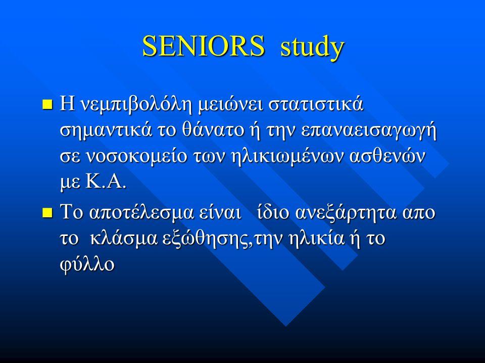 SENIORS study  Η νεμπιβολόλη μειώνει στατιστικά σημαντικά το θάνατο ή την επαναεισαγωγή σε νοσοκομείο των ηλικιωμένων ασθενών με Κ.Α.