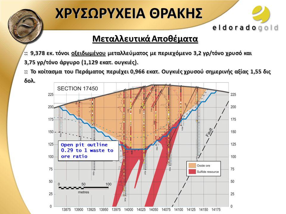 Μεταλλευτικά Αποθέματα :: 9,378 εκ. τόνοι οξειδωμένου μεταλλεύματος με περιεχόμενο 3,2 γρ/τόνο χρυσό και 3,75 γρ/τόνο άργυρο (1,129 εκατ. ουγκιές). ::