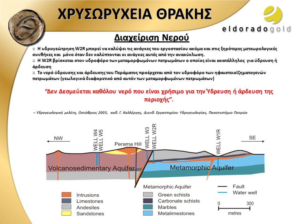Διαχείριση Νερού :: Η υδρογεώτρηση W2R μπορεί να καλύψει τις ανάγκες του εργοστασίου ακόμα και στις ξηρότερες μετεωρολογικές συνθήκες και μόνο όταν δε
