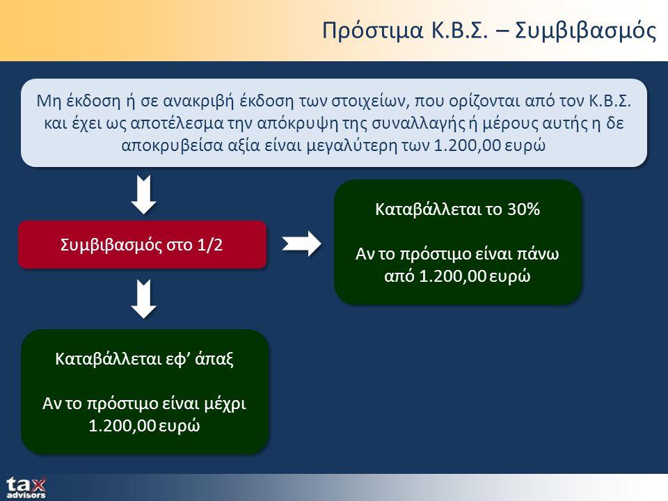 Πρόστιμα Κ.Β.Σ. – Συμβιβασμός Μη έκδοση ή σε ανακριβή έκδοση των στοιχείων, που ορίζονται από τον Κ.Β.Σ. και έχει ως αποτέλεσμα την απόκρυψη της συναλ