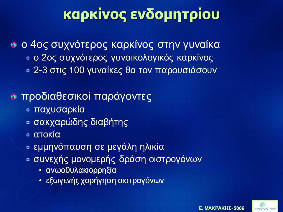 Ε. ΜΑΚΡΑΚΗΣ- 2006 καρκίνος ενδομητρίου ο 4ος συχνότερος καρκίνος στην γυναίκα ο 2ος συχνότερος γυναικολογικός καρκίνος 2-3 στις 100 γυναίκες θα τον πα