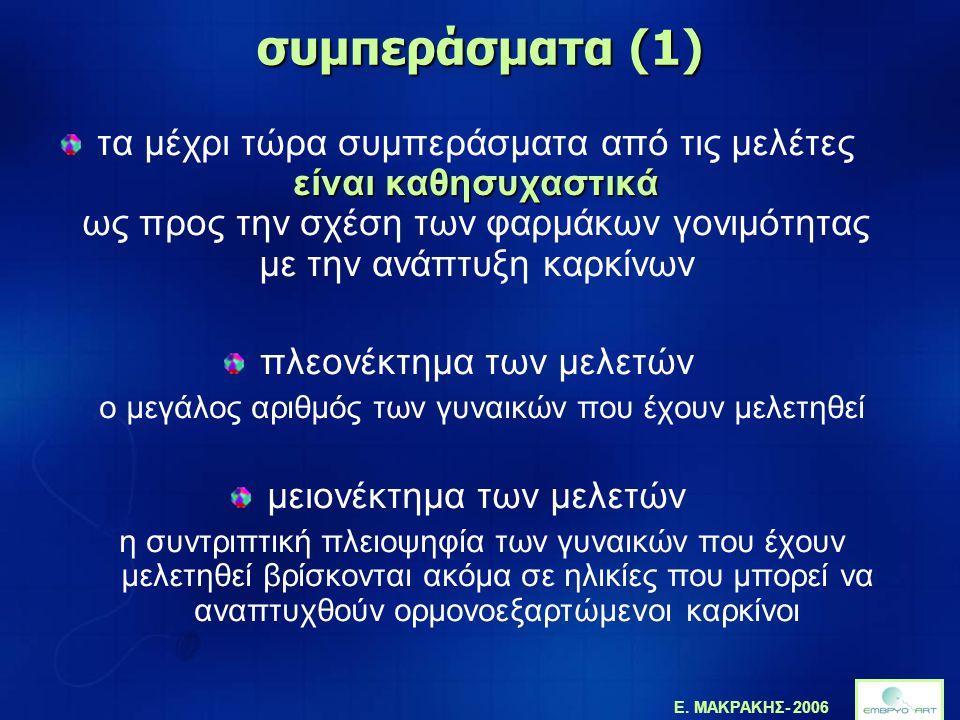Ε. ΜΑΚΡΑΚΗΣ- 2006 συμπεράσματα (1) είναι καθησυχαστικά τα μέχρι τώρα συμπεράσματα από τις μελέτες είναι καθησυχαστικά ως προς την σχέση των φαρμάκων γ