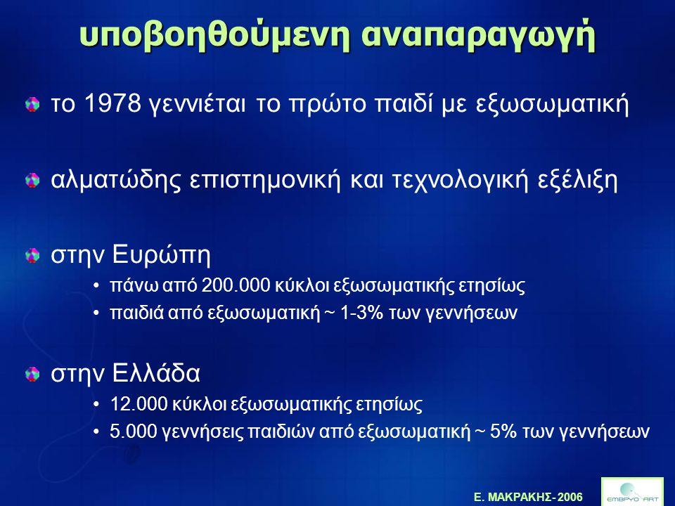 Ε. ΜΑΚΡΑΚΗΣ- 2006 υποβοηθούμενη αναπαραγωγή το 1978 γεννιέται το πρώτο παιδί με εξωσωματική αλματώδης επιστημονική και τεχνολογική εξέλιξη στην Ευρώπη