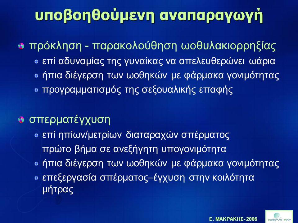 Ε. ΜΑΚΡΑΚΗΣ- 2006 υποβοηθούμενη αναπαραγωγή πρόκληση - παρακολούθηση ωοθυλακιορρηξίας επί αδυναμίας της γυναίκας να απελευθερώνει ωάρια ήπια διέγερση