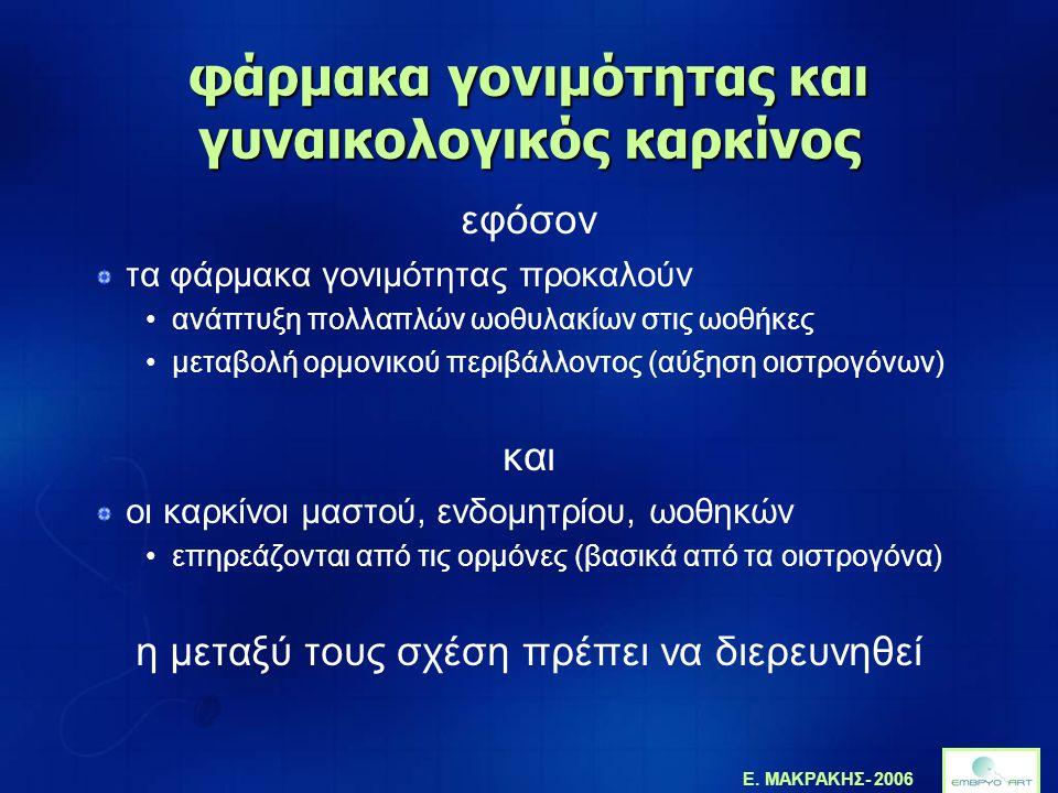 Ε. ΜΑΚΡΑΚΗΣ- 2006 φάρμακα γονιμότητας και γυναικολογικός καρκίνος εφόσον τα φάρμακα γονιμότητας προκαλούν •ανάπτυξη πολλαπλών ωοθυλακίων στις ωοθήκες