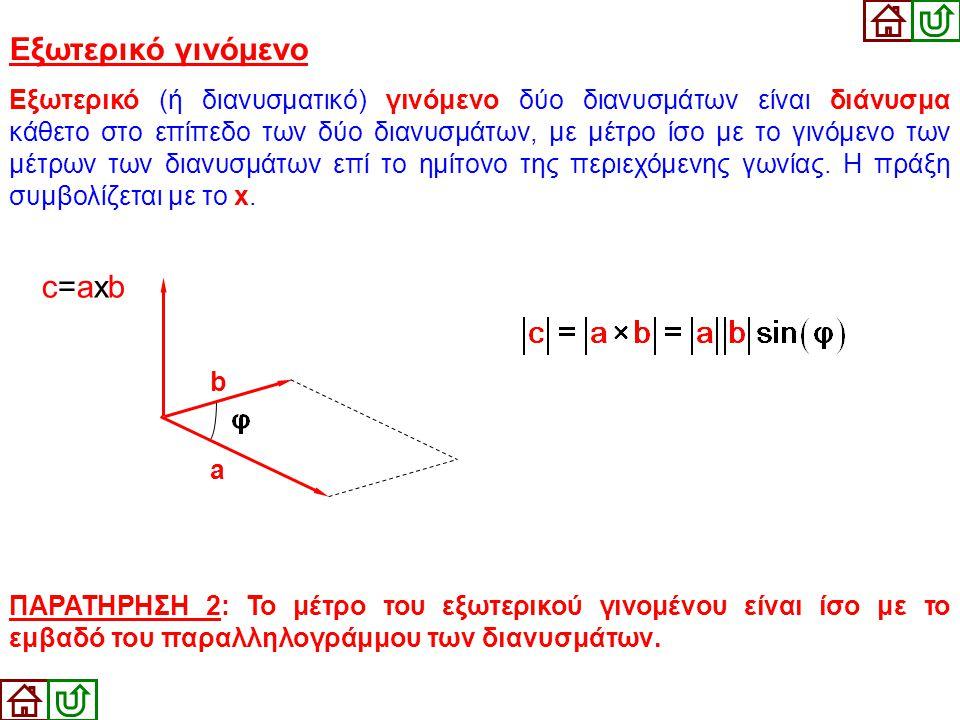 Εξωτερικό γινόμενο Εξωτερικό (ή διανυσματικό) γινόμενο δύο διανυσμάτων είναι διάνυσμα κάθετο στο επίπεδο των δύο διανυσμάτων, με μέτρο ίσο με το γινόμ