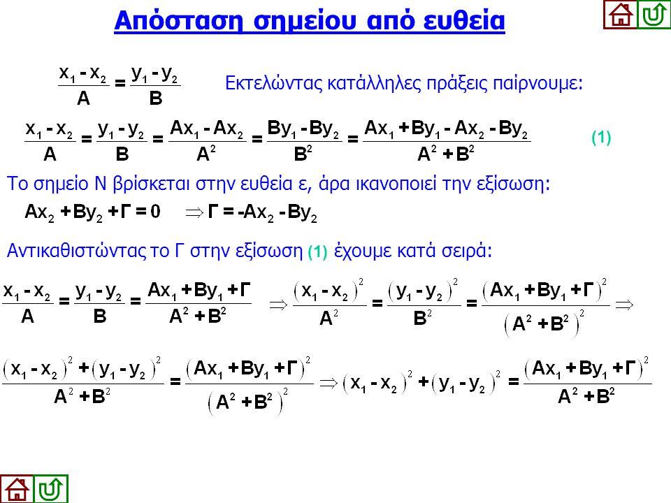 Απόσταση σημείου από ευθεία Εκτελώντας κατάλληλες πράξεις παίρνουμε: Το σημείο Ν βρίσκεται στην ευθεία ε, άρα ικανοποιεί την εξίσωση: Αντικαθιστώντας