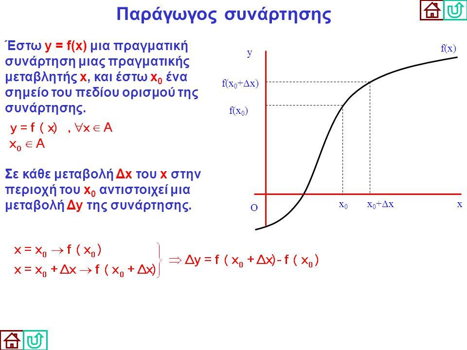 Παράγωγος συνάρτησης O x y f(x) Έστω y = f(x) μια πραγματική συνάρτηση μιας πραγματικής μεταβλητής x, και έστω x 0 ένα σημείο του πεδίου ορισμού της σ